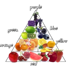 Source: http://www.flexi-sports.co.za/blog/2012/09/05/a-colourful-collection-antioxidants-by-marilina-lewis/